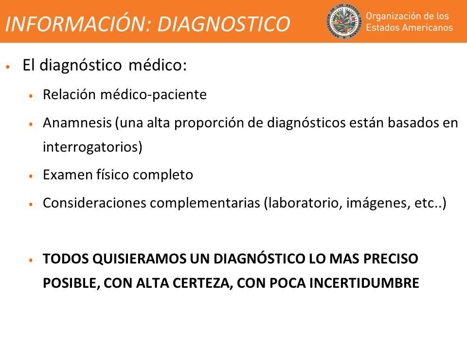 El diagnóstico médico: Relación médico-paciente Anamnesis (una alta proporción de diagnósticos están basados en interrogatorios) Examen físico completo Consideraciones complementarias (laboratorio, imágenes, etc..) TODOS QUISIERAMOS UN DIAGNÓSTICO LO MAS PRECISO POSIBLE, CON ALTA CERTEZA, CON POCA INCERTIDUMBRE INFORMACIÓN: DIAGNOSTICO