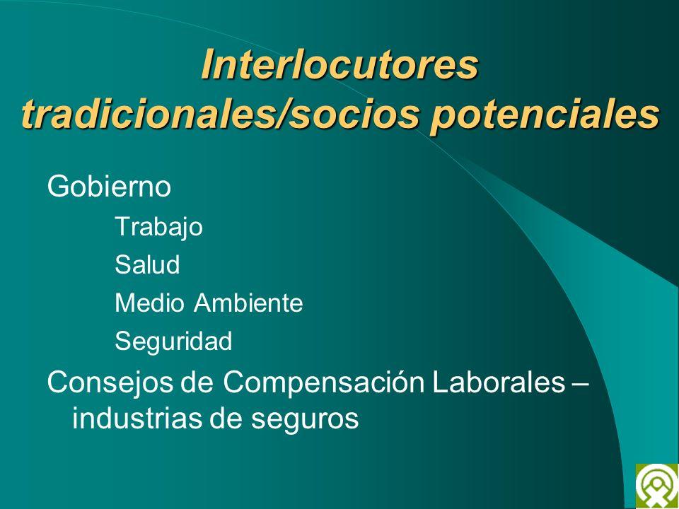 Interlocutores tradicionales/socios potenciales Gobierno Trabajo Salud Medio Ambiente Seguridad Consejos de Compensación Laborales – industrias de seg