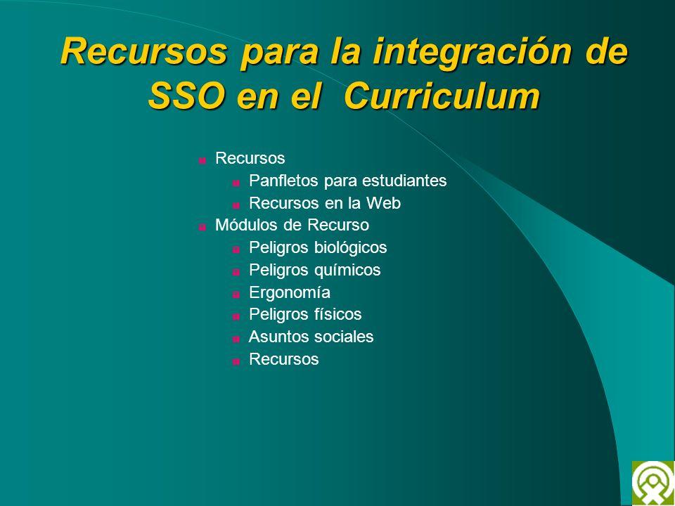 Recursos para la integración de SSO en el Curriculum = Recursos = Panfletos para estudiantes = Recursos en la Web = Módulos de Recurso = Peligros biol