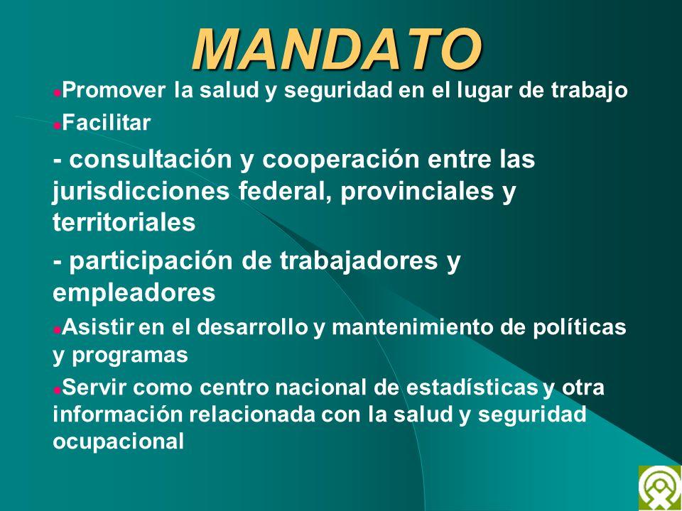 MANDATO Promover la salud y seguridad en el lugar de trabajo Facilitar - consultación y cooperación entre las jurisdicciones federal, provinciales y t