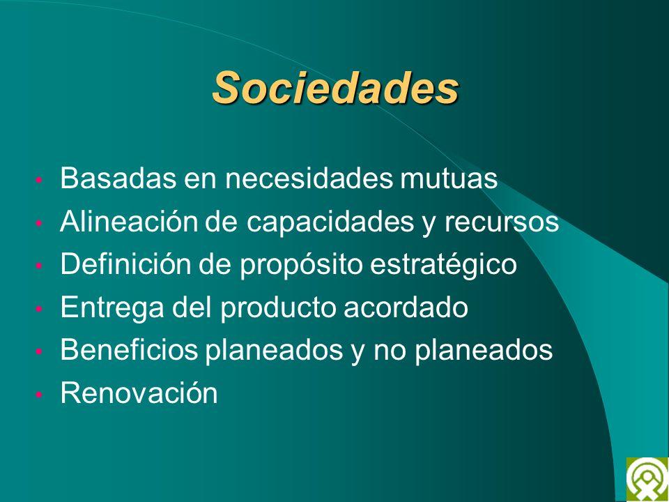 Sociedades Basadas en necesidades mutuas Alineación de capacidades y recursos Definición de propósito estratégico Entrega del producto acordado Benefi
