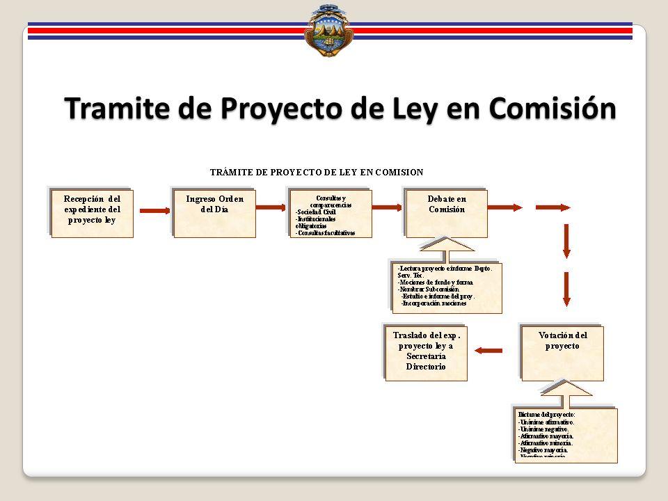 Tramite de Proyecto de Ley en Comisión