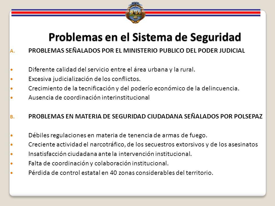 Problemas en el Sistema de Seguridad A.