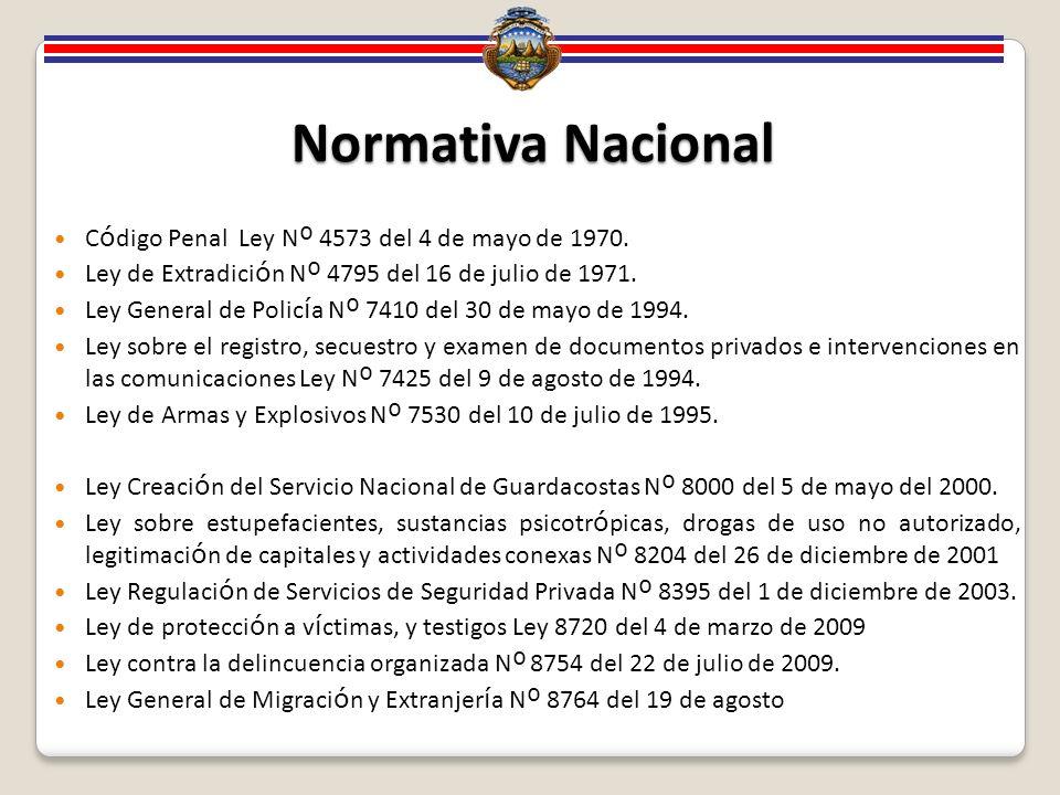 Instrumentos Internacionales ratificados por Costa Rica OEA-Convención Interamericana la fabricación y tráfico ilícito de armas de fuego, municiones, explosivos y otros materiales relacionados Ley No.8042 del 1 de noviembre de 2000.
