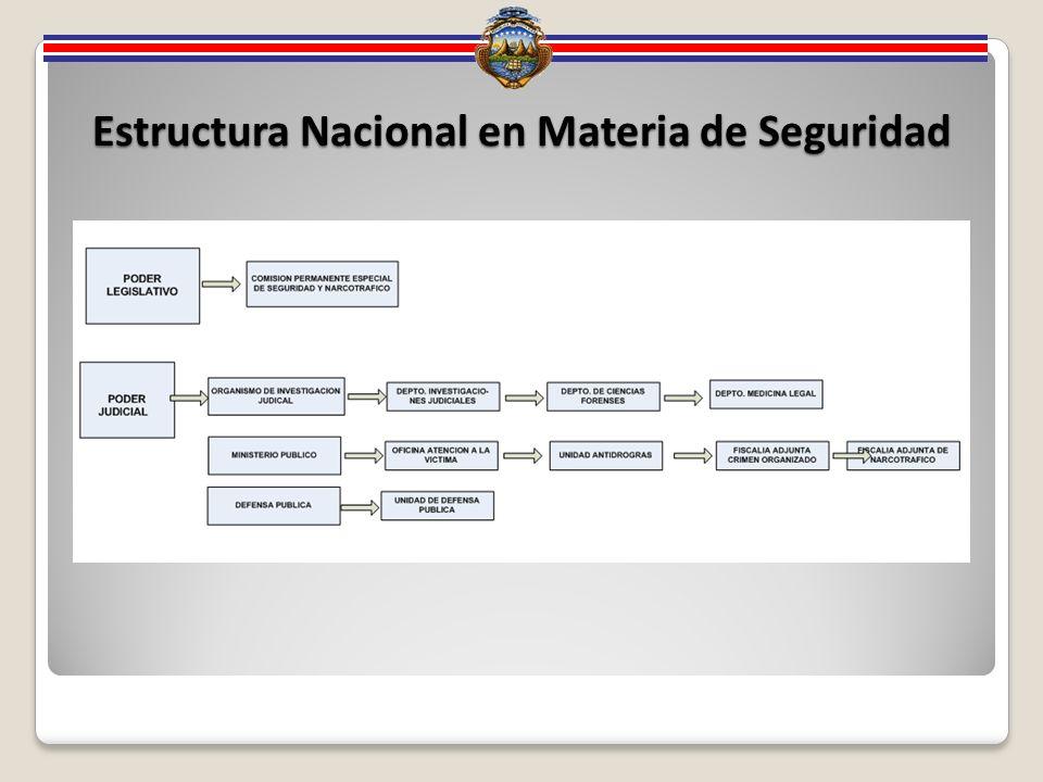 Funciones del Legislativo en materia de Seguridad Ciudadana A.