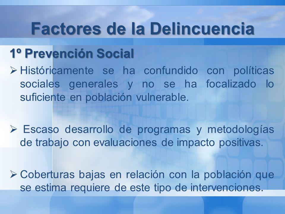 Factores de la Delincuencia 2º Prevención Situacional Políticas y acciones cuyo objetivo es reducir la existencia o el impacto de factores de riesgo y mejorar los factores protectores.