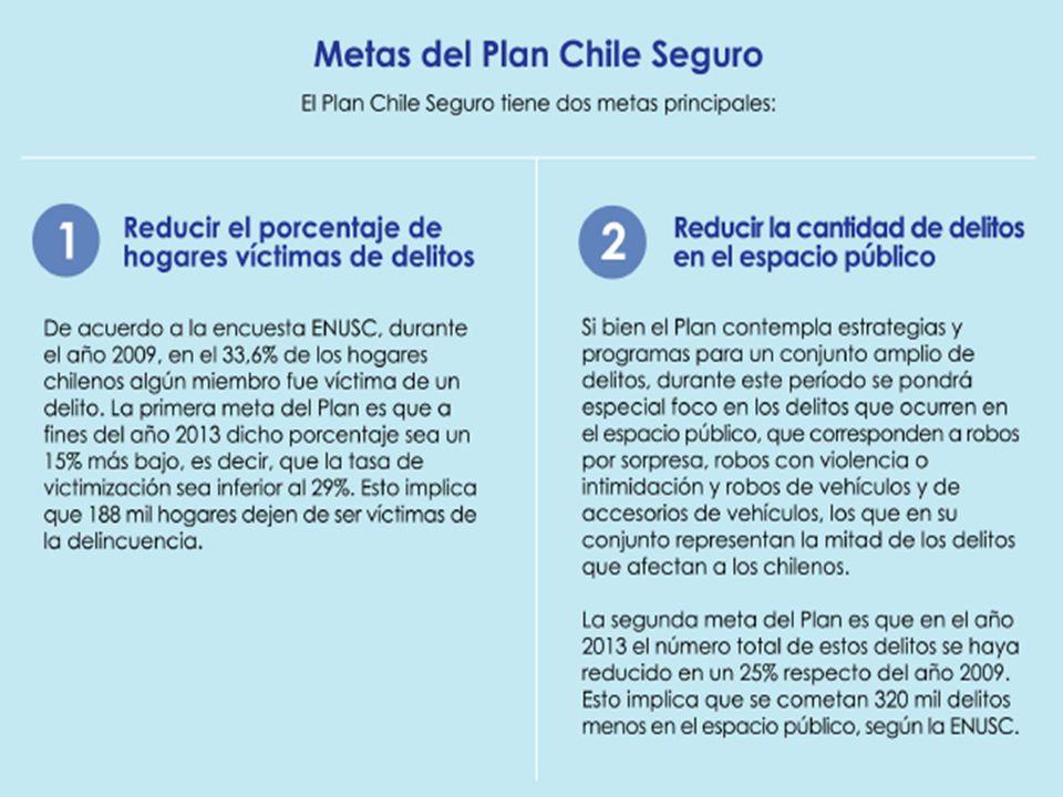Plan de Seguridad Pública 2010 – 2014 I.
