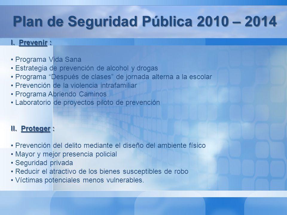 Plan de Seguridad Pública 2010 – 2014 III.
