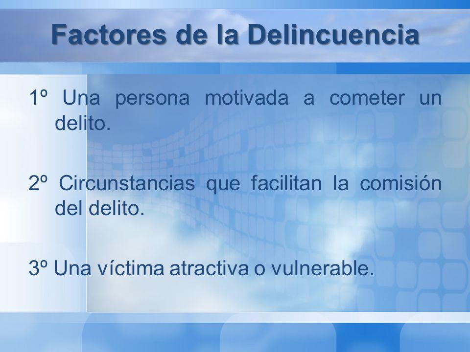 Factores de la Delincuencia 1º Prevención Social.2º Prevención Situacional.