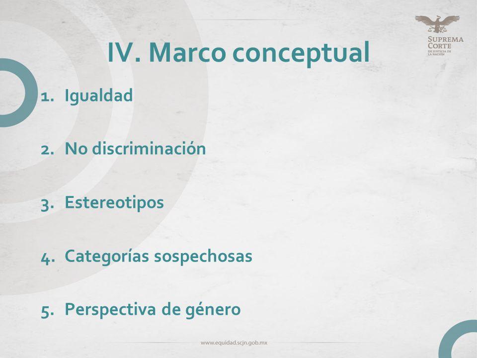 IV. Marco conceptual 1.Igualdad 2.No discriminación 3.Estereotipos 4.Categorías sospechosas 5.Perspectiva de género