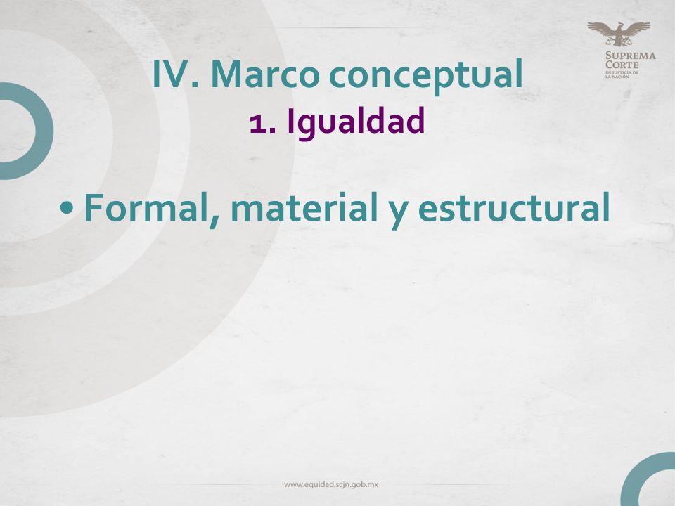 IV. Marco conceptual 1. Igualdad Formal, material y estructural