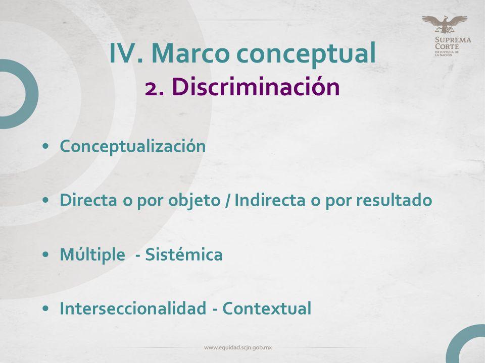 IV. Marco conceptual 2. Discriminación Conceptualización Directa o por objeto / Indirecta o por resultado Múltiple - Sistémica Interseccionalidad - Co