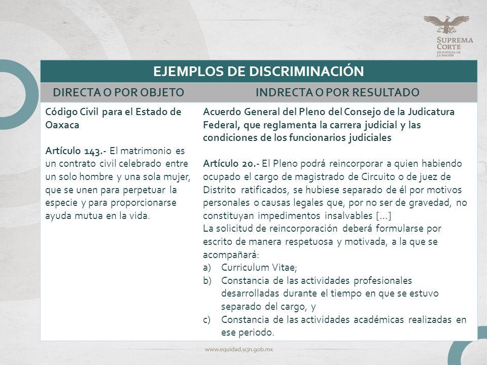 EJEMPLOS DE DISCRIMINACIÓN DIRECTA O POR OBJETOINDRECTA O POR RESULTADO Código Civil para el Estado de Oaxaca Artículo 143.- El matrimonio es un contr