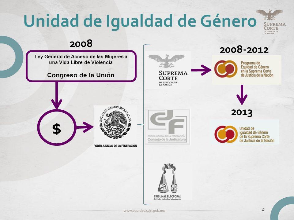Unidad de Igualdad de Género Ley General de Acceso de las Mujeres a una Vida Libre de Violencia Congreso de la Unión 2008 $ 2013 2008-2012 2