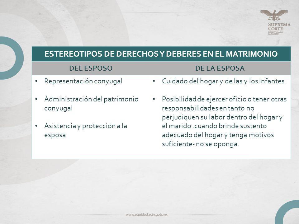 ESTEREOTIPOS DE DERECHOS Y DEBERES EN EL MATRIMONIO DEL ESPOSODE LA ESPOSA Representación conyugal Administración del patrimonio conyugal Asistencia y