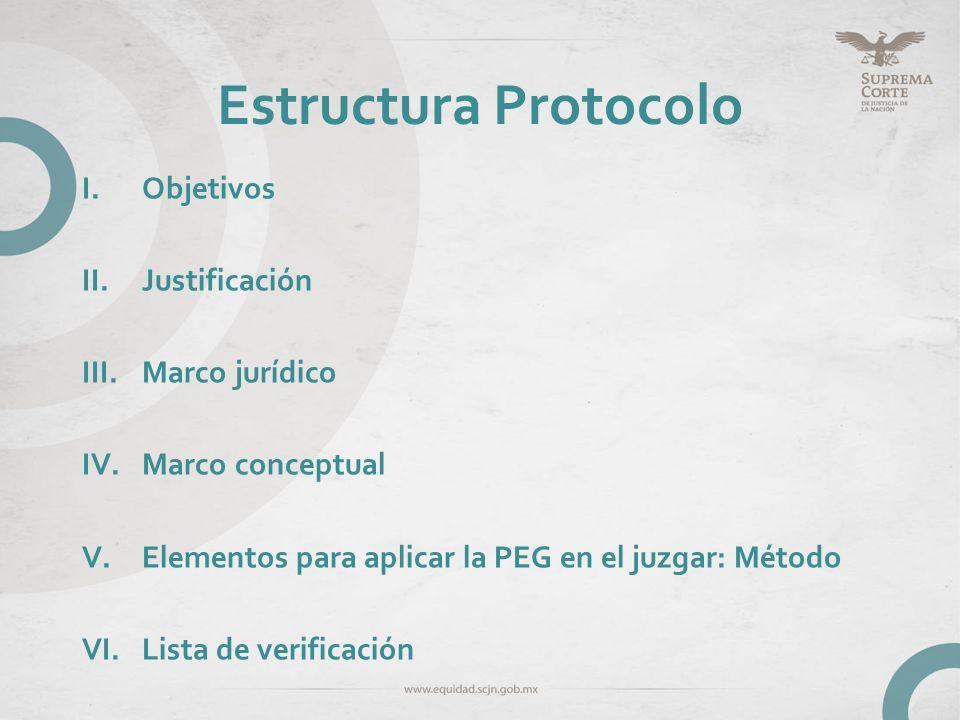Estructura Protocolo I.Objetivos II.Justificación III.Marco jurídico IV.Marco conceptual V.Elementos para aplicar la PEG en el juzgar: Método VI.Lista