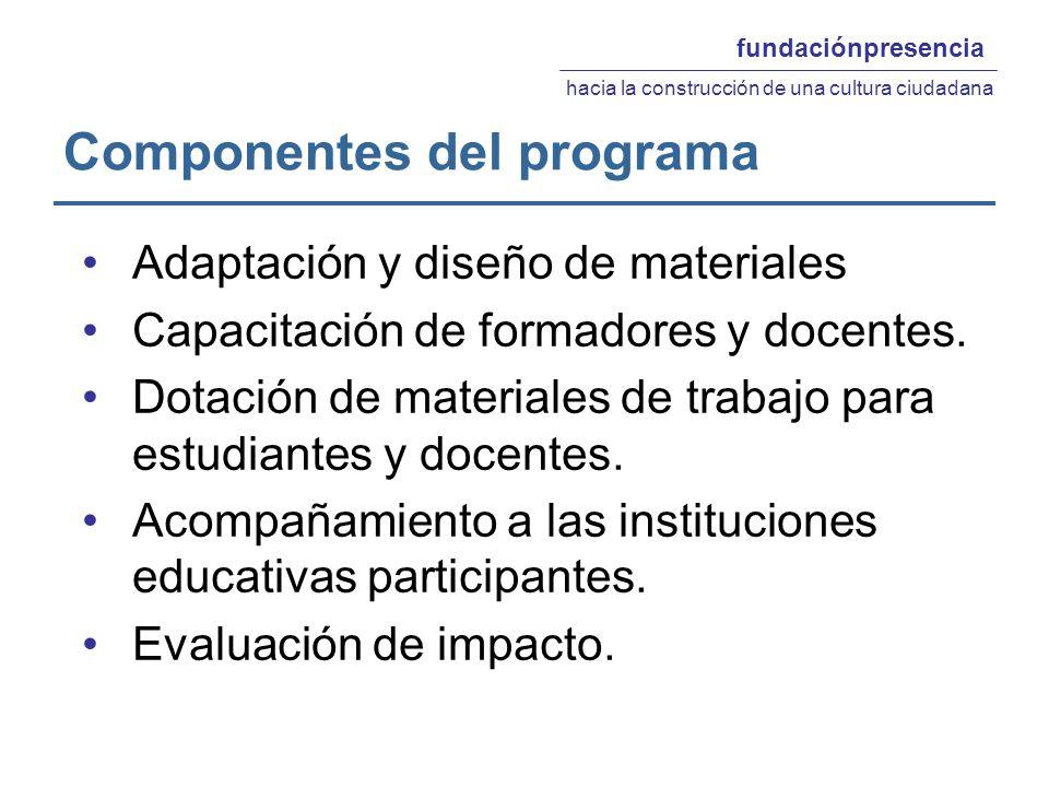 Componentes del programa Adaptación y diseño de materiales Capacitación de formadores y docentes.