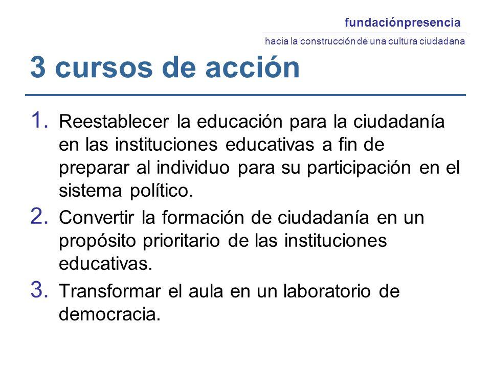 3 cursos de acción Reestablecer la educación para la ciudadanía en las instituciones educativas a fin de preparar al individuo para su participación en el sistema político.