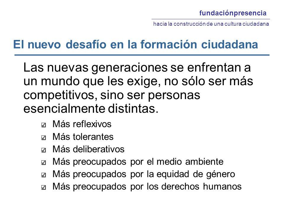 Hacia la construcción de una cultura ciudadana fundaciónpresencia hacia la construcción de una cultura ciudadana Fundamentos de democracia y derechos humanos (FDDH)