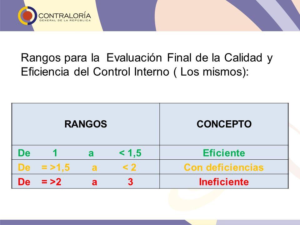 Rangos para la Evaluación Final de la Calidad y Eficiencia del Control Interno ( Los mismos): RANGOS CONCEPTO De 1 a < 1,5Eficiente De = >1,5 a < 2Con
