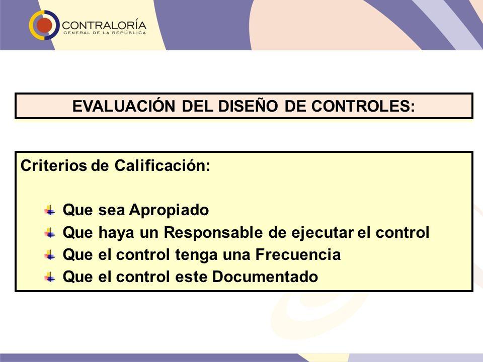 EVALUACIÓN DEL DISEÑO DE CONTROLES: Criterios de Calificación: Que sea Apropiado Que haya un Responsable de ejecutar el control Que el control tenga u