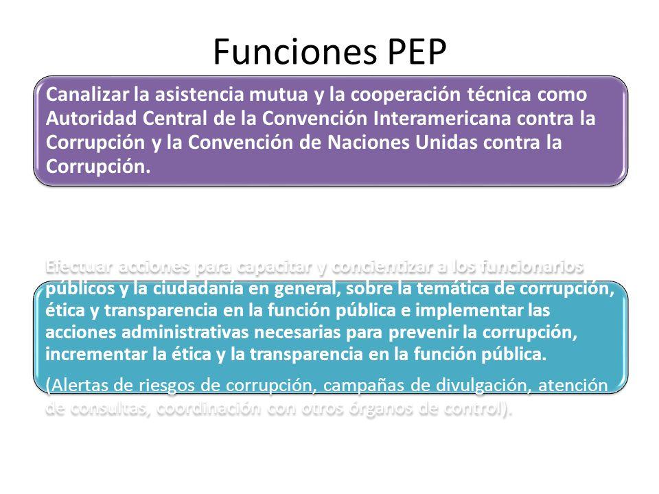 Funciones PEP Canalizar la asistencia mutua y la cooperación técnica como Autoridad Central de la Convención Interamericana contra la Corrupción y la