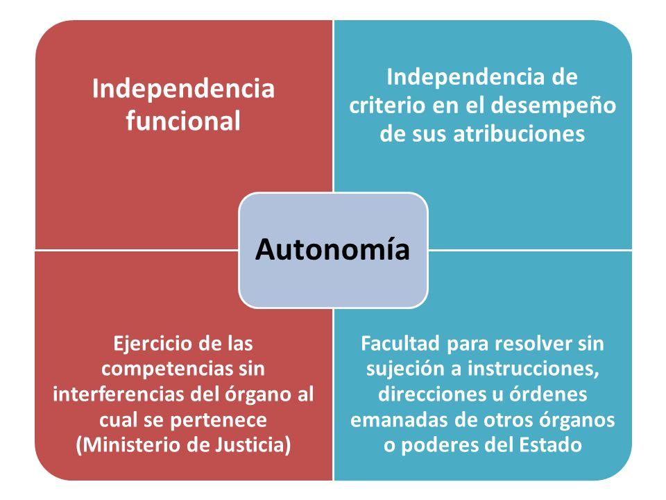 Independencia funcional Independencia de criterio en el desempeño de sus atribuciones Ejercicio de las competencias sin interferencias del órgano al c