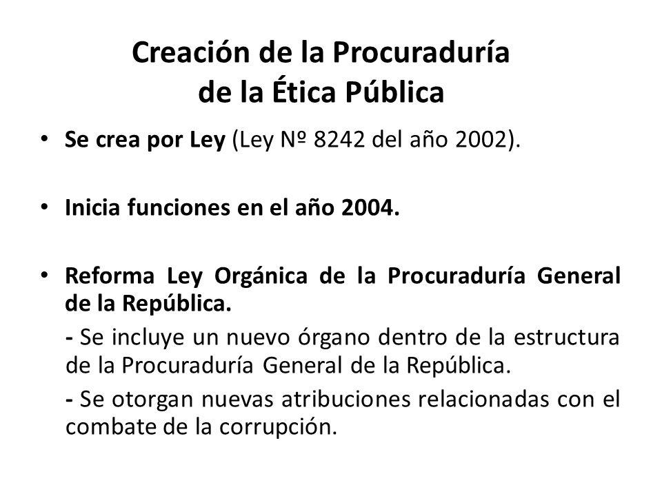 Creación de la Procuraduría de la Ética Pública Se crea por Ley (Ley Nº 8242 del año 2002). Inicia funciones en el año 2004. Reforma Ley Orgánica de l