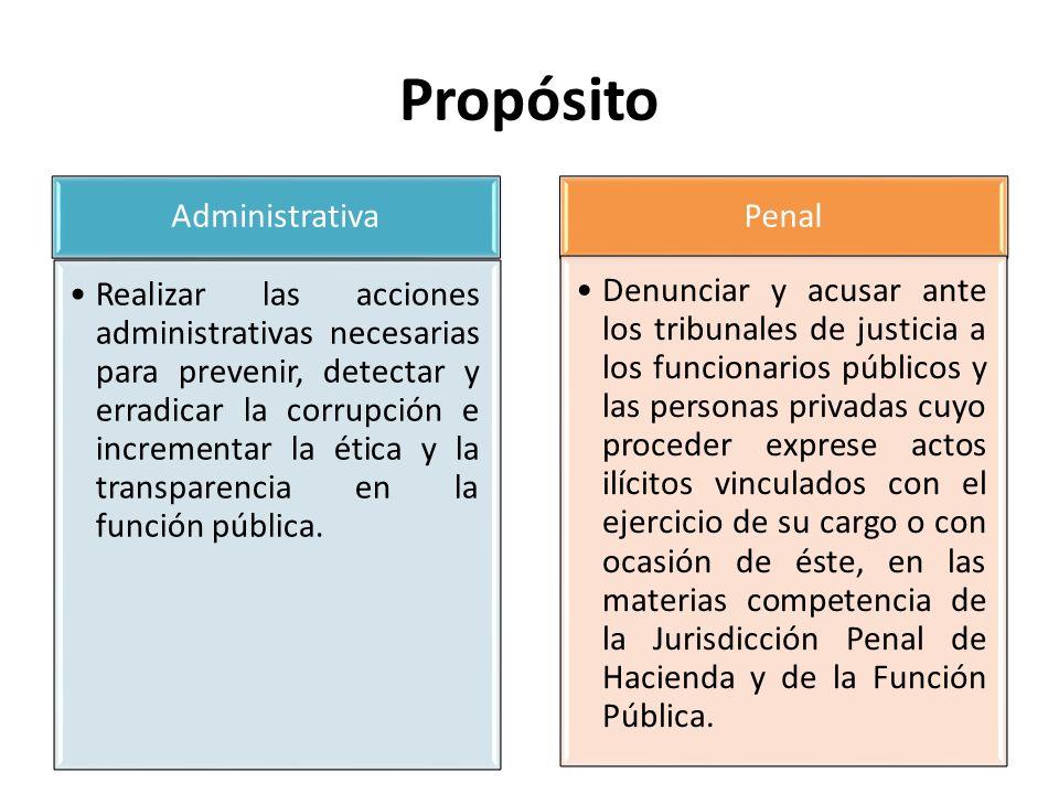 Propósito Administrativa Realizar las acciones administrativas necesarias para prevenir, detectar y erradicar la corrupción e incrementar la ética y l