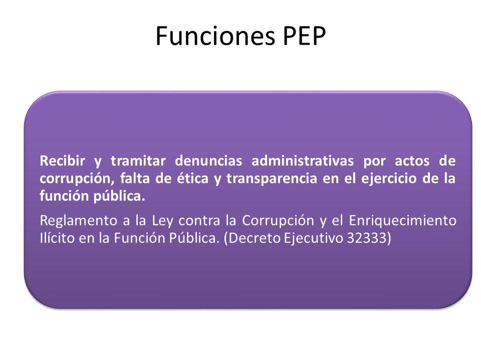 Funciones PEP Recibir y tramitar denuncias administrativas por actos de corrupción, falta de ética y transparencia en el ejercicio de la función públi