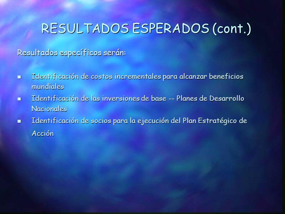 RESULTADOS ESPERADOS Programa Estratégico de Acción para la Gestión Integrada de los Recursos Hídricos y el Desarrollo Sostenible de la Cuenca del Río San Juan y su Zona Costera.