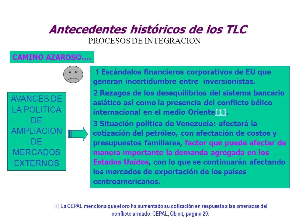 Antecedentes históricos de los TLC PROCESOS DE INTEGRACION AVANCES DE LA POLITICA DE AMPLIACION DE MERCADOS EXTERNOS 1 Escándalos financieros corporat
