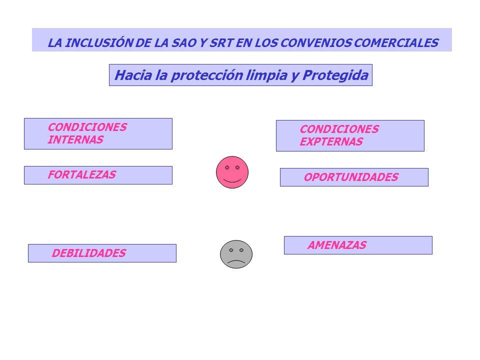 LA INCLUSIÓN DE LA SAO Y SRT EN LOS CONVENIOS COMERCIALES FORTALEZAS Hacia la protección limpia y Protegida AMENAZAS OPORTUNIDADES DEBILIDADES CONDICI