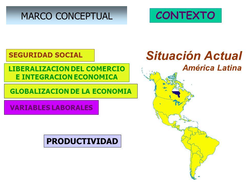 CONTEXTO SEGURIDAD SOCIAL MARCO CONCEPTUAL LIBERALIZACION DEL COMERCIO E INTEGRACION ECONOMICA GLOBALIZACION DE LA ECONOMIA VARIABLES LABORALES PRODUC
