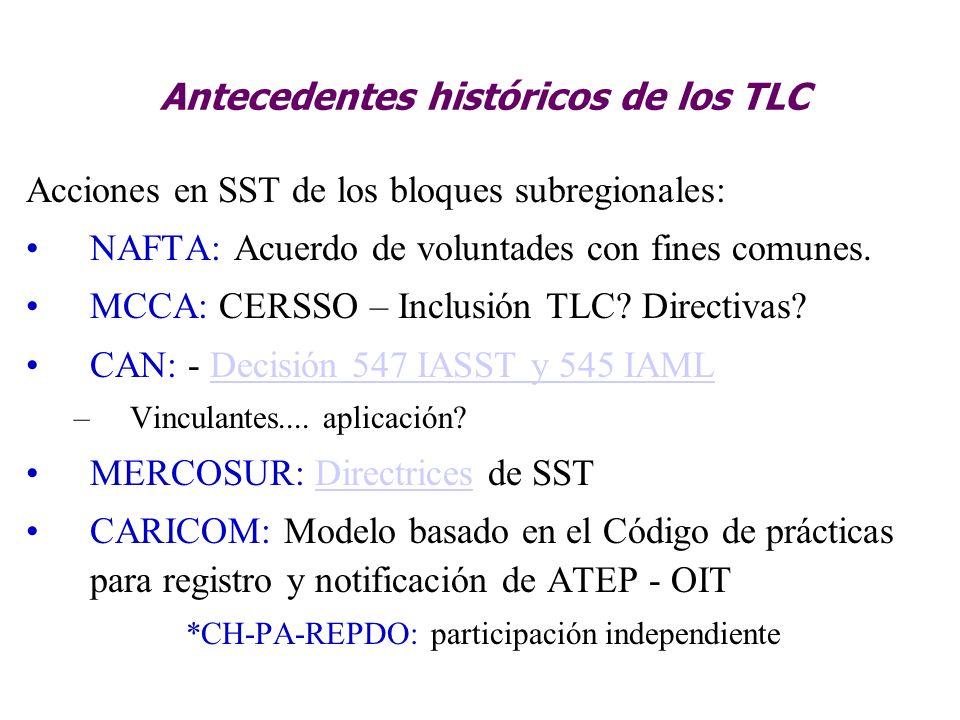 Antecedentes históricos de los TLC Acciones en SST de los bloques subregionales: NAFTA: Acuerdo de voluntades con fines comunes. MCCA: CERSSO – Inclus