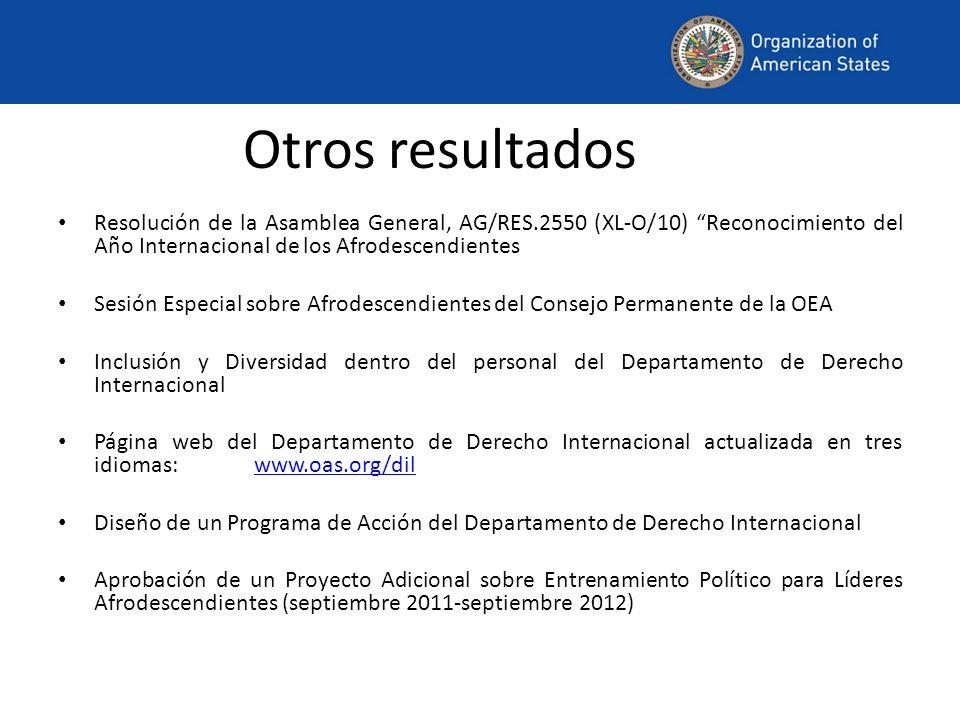 Otros resultados Resolución de la Asamblea General, AG/RES.2550 (XL-O/10) Reconocimiento del Año Internacional de los Afrodescendientes Sesión Especia