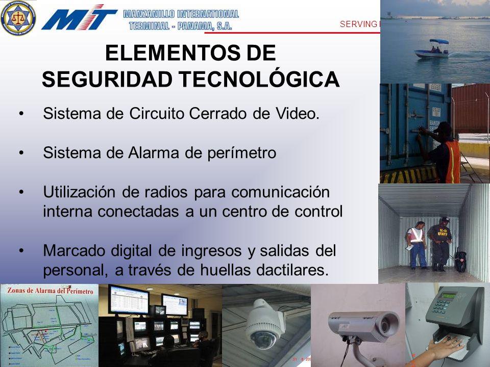 SERVING PANAMA AND THE WORLD Sistema de Circuito Cerrado de Video. Sistema de Alarma de perímetro Utilización de radios para comunicación interna cone