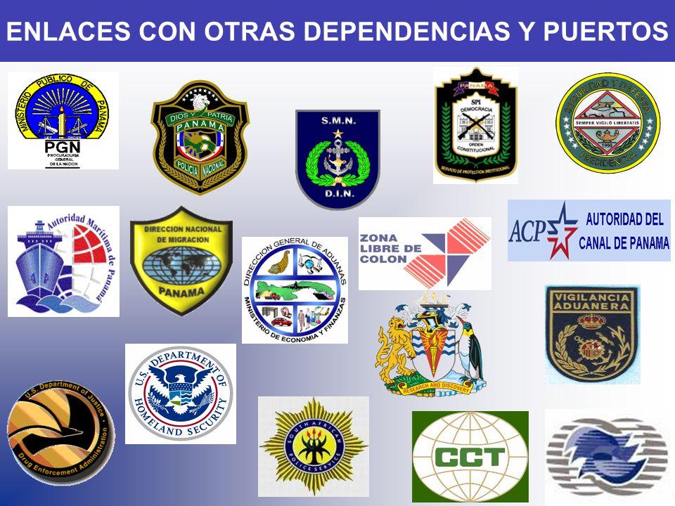 SERVING PANAMA AND THE WORLD ENLACES CON OTRAS DEPENDENCIAS Y PUERTOS