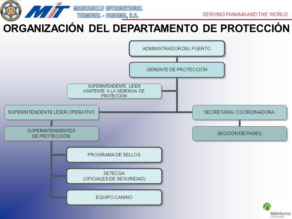 SERVING PANAMA AND THE WORLD ORGANIZACIÓN DEL DEPARTAMENTO DE PROTECCIÓN ADMINISTRADOR DEL PUERTO GERENTE DE PROTECCIÓN SUPERINTENDENTE LÍDER OPERATIV
