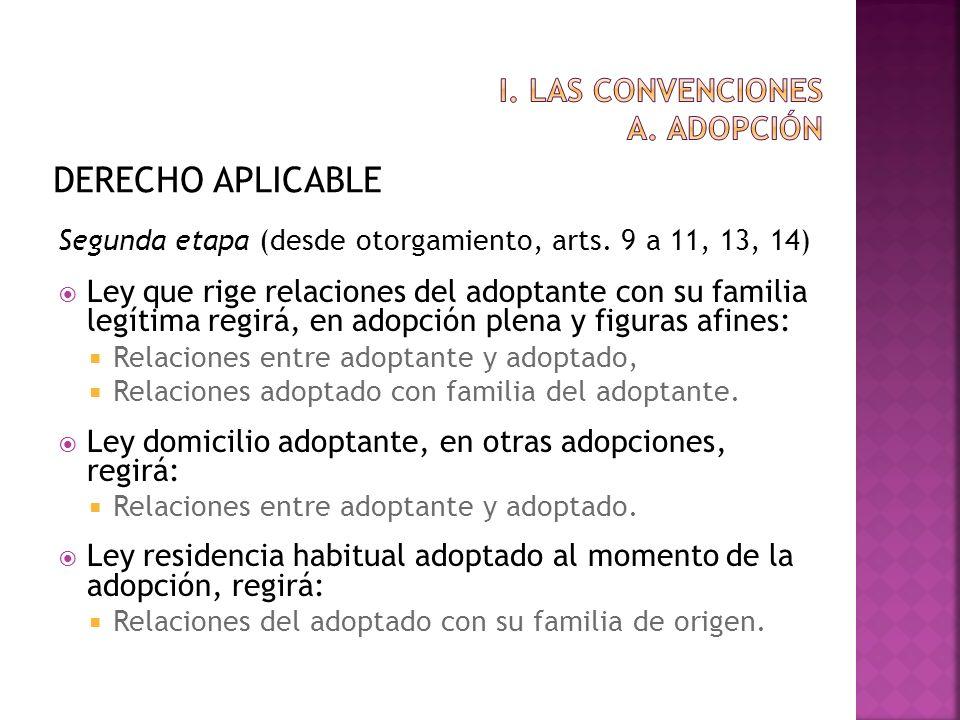 DERECHO APLICABLE Segunda etapa (desde otorgamiento, arts. 9 a 11, 13, 14) Ley que rige relaciones del adoptante con su familia legítima regirá, en ad
