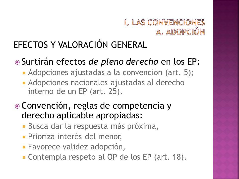 EFECTOS Y VALORACIÓN GENERAL Surtirán efectos de pleno derecho en los EP: Adopciones ajustadas a la convención (art. 5); Adopciones nacionales ajustad