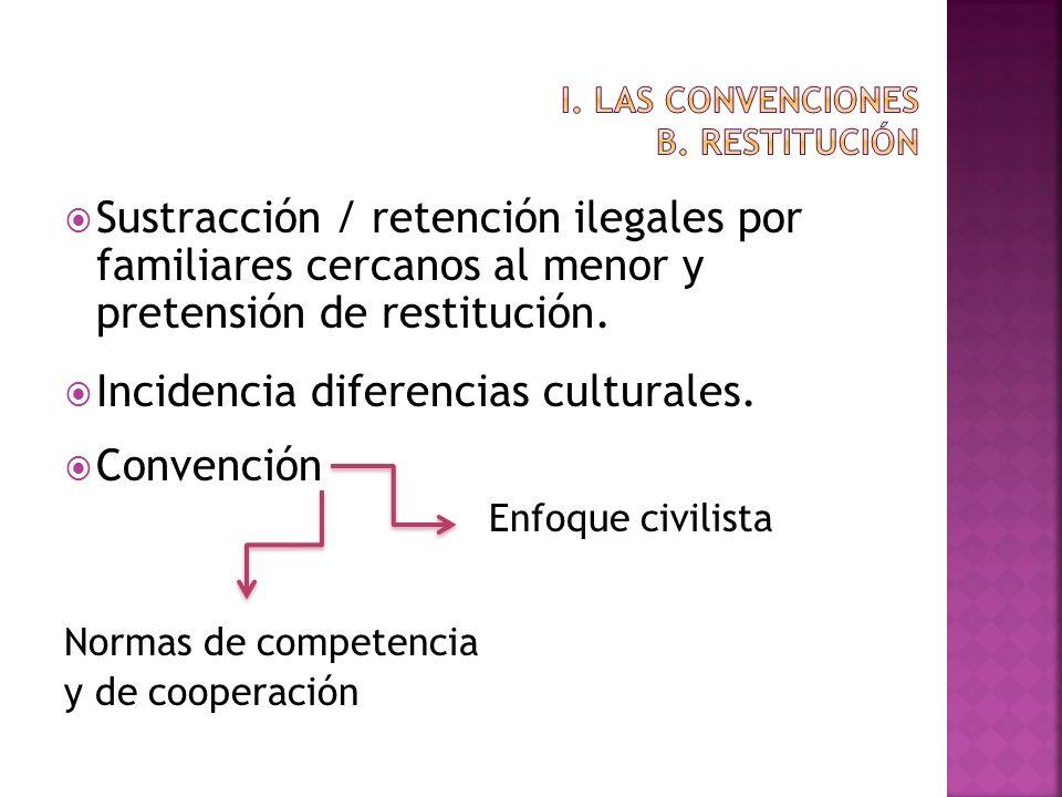 Sustracción / retención ilegales por familiares cercanos al menor y pretensión de restitución. Incidencia diferencias culturales. Convención Enfoque c