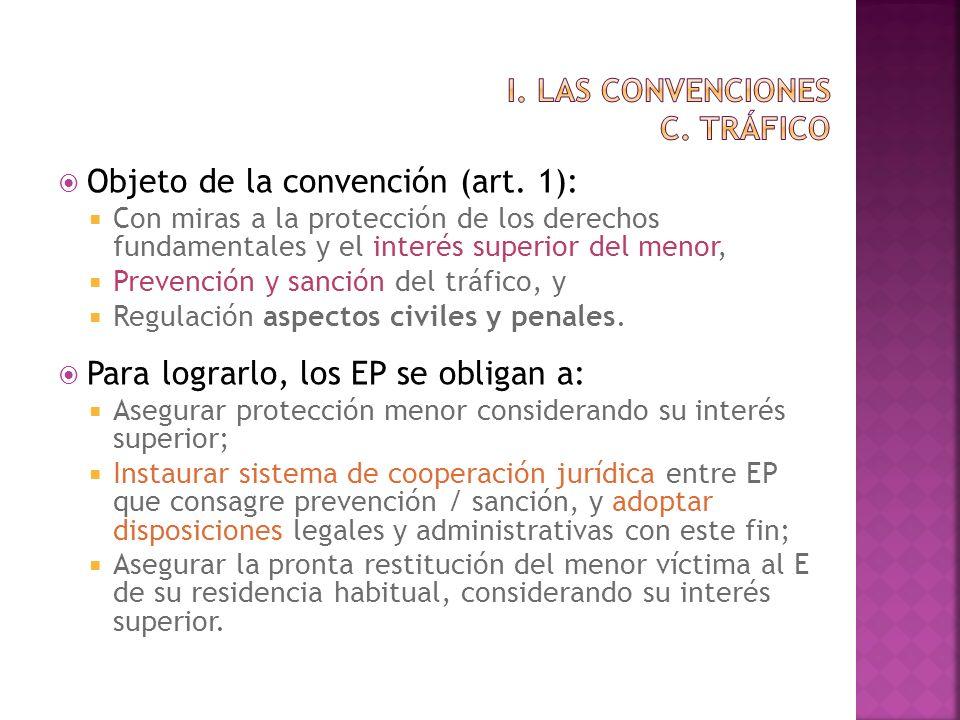 Objeto de la convención (art. 1): Con miras a la protección de los derechos fundamentales y el interés superior del menor, Prevención y sanción del tr