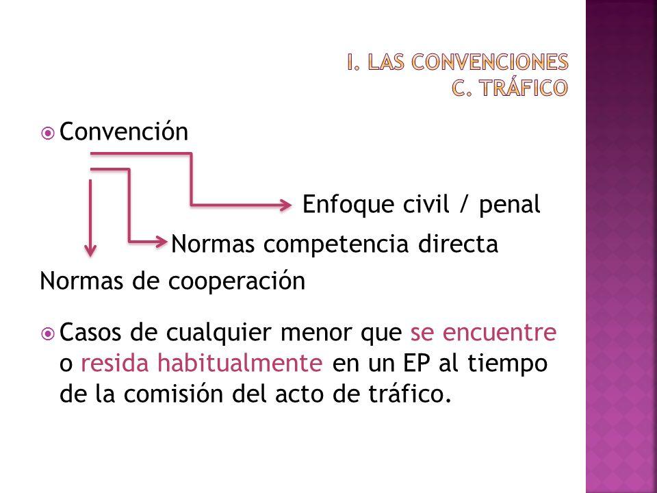 Convención Enfoque civil / penal Normas competencia directa Normas de cooperación Casos de cualquier menor que se encuentre o resida habitualmente en