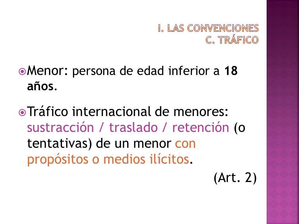 Menor: persona de edad inferior a 18 años. Tráfico internacional de menores: sustracción / traslado / retención (o tentativas) de un menor con propósi