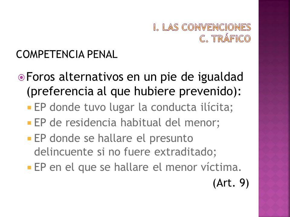 COMPETENCIA PENAL Foros alternativos en un pie de igualdad (preferencia al que hubiere prevenido): EP donde tuvo lugar la conducta ilícita; EP de resi