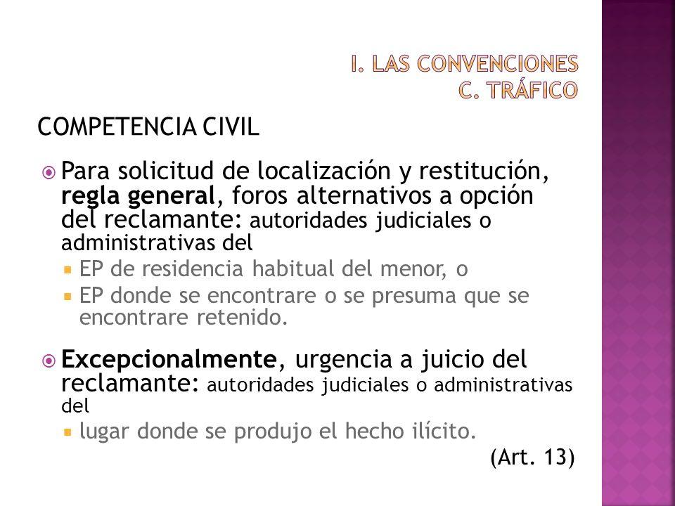 COMPETENCIA CIVIL Para solicitud de localización y restitución, regla general, foros alternativos a opción del reclamante: autoridades judiciales o ad