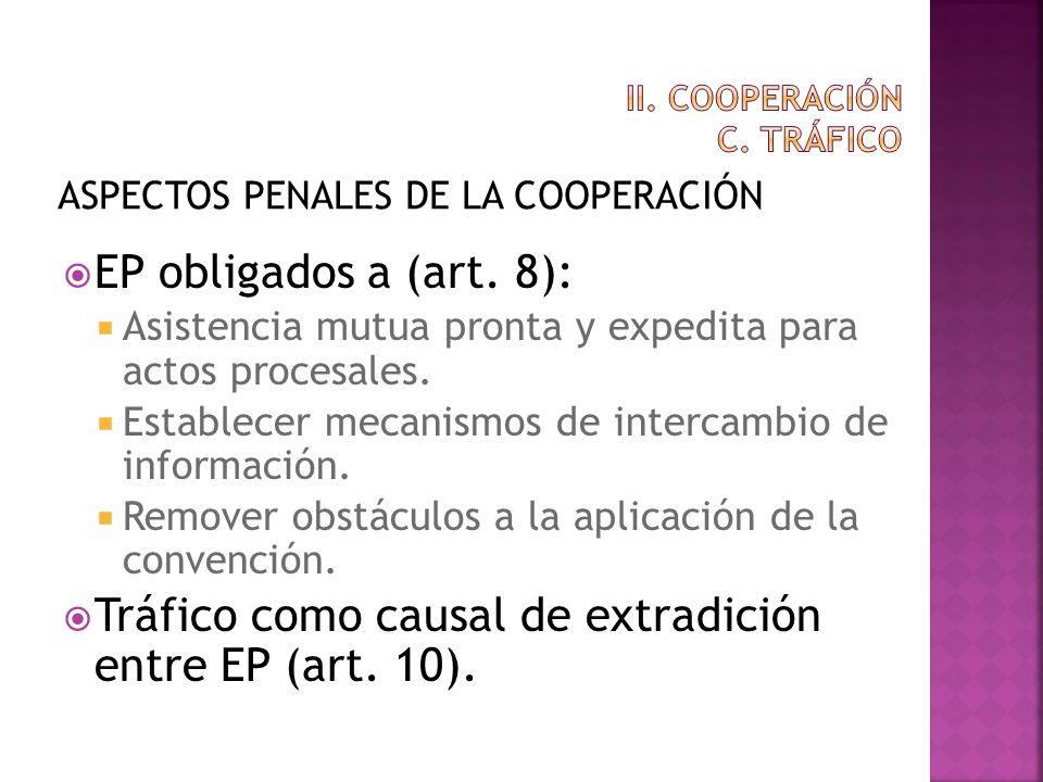 ASPECTOS PENALES DE LA COOPERACIÓN EP obligados a (art. 8): Asistencia mutua pronta y expedita para actos procesales. Establecer mecanismos de interca
