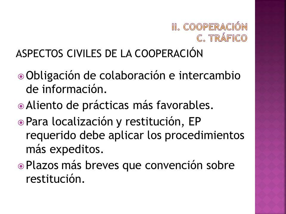 ASPECTOS CIVILES DE LA COOPERACIÓN Obligación de colaboración e intercambio de información. Aliento de prácticas más favorables. Para localización y r
