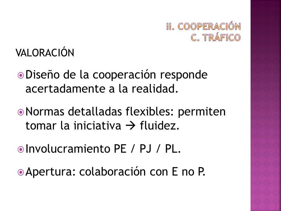VALORACIÓN Diseño de la cooperación responde acertadamente a la realidad. Normas detalladas flexibles: permiten tomar la iniciativa fluidez. Involucra